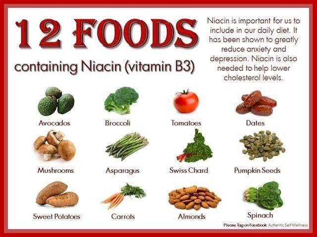 Low Niacin Foods